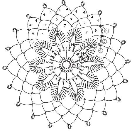 узоры вязания скатертей и салфеток крючком схема салфетки крючком