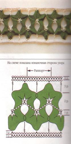 Кружева и тесьма крючком. Как обвязать  кружевами. Вязанные кружева. Образцы  узоров вязания крючком. Схемы узоров крючком