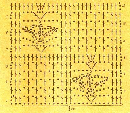 Узоры вязания крючком. Вязание схема и описание